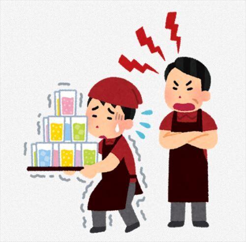 彡(^)(^)「バイトするで!」周り「スーパーは辞めとけ」「居酒屋は辞めとけ」「飲食店は辞めとけ」