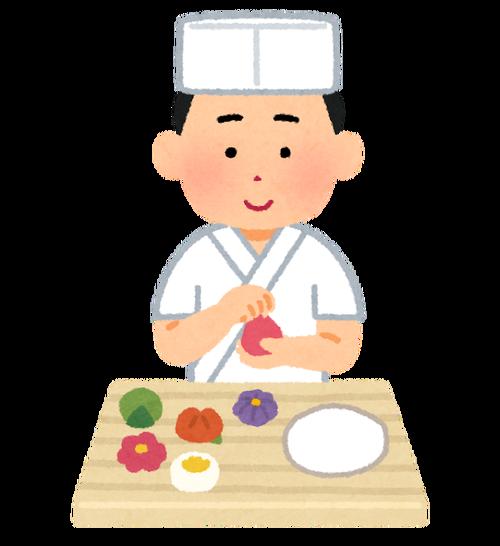 job_sweets_wagashi_syokunin_man