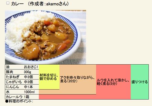 料理のレシピ保存サイトつくったから使ってクレメンス