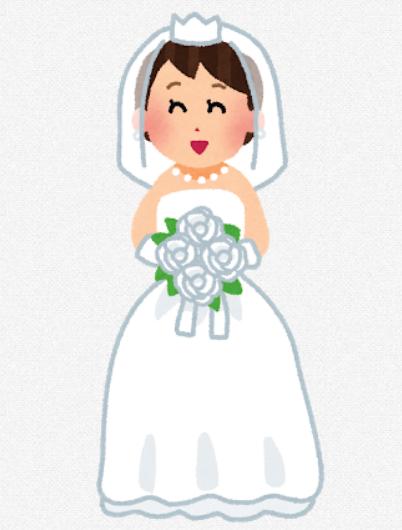 妹の結婚祝いに25万の冷蔵庫買うことになったんだが