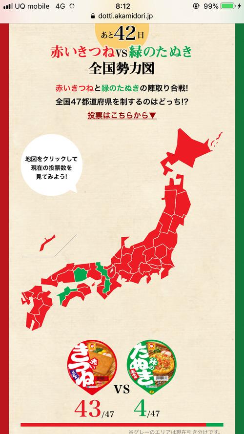 【悲報】緑のたぬき vs 赤いきつねの勢力図はこちら