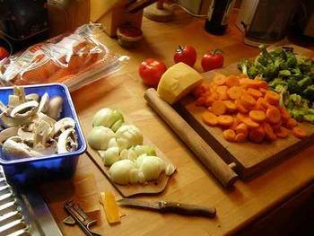 料理がうまくなりたいというか料理をする習慣を身につけたい