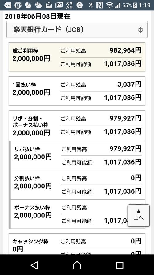 【悲報】リボ払い100万円のニートが楽天カードスレに出現してしまう「親から借りて毎月払ってる」