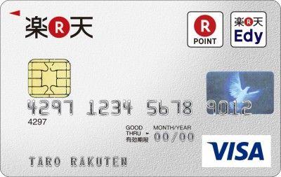 【悲報】楽天カードの審査に落ちる