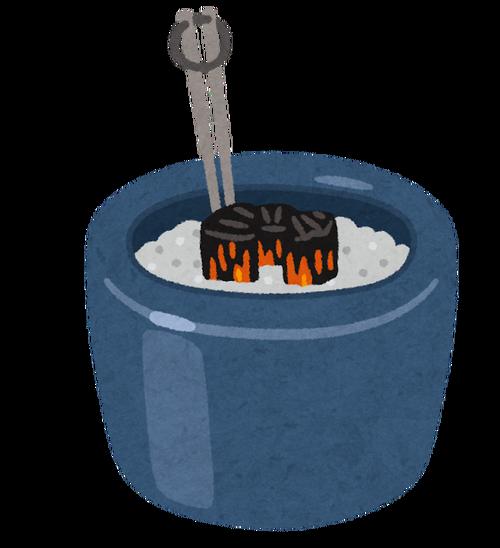 江戸時代まで大した暖房器具冷房器具もなく生きてたって何度くらいだったんだろうな?