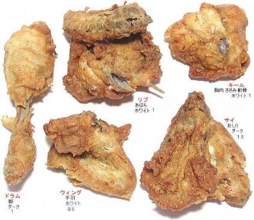 KFCを一回も食ったことないんやが
