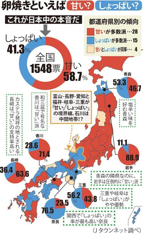 玉子焼きの「甘い・辛い」境界線は福井・岐阜・三重にある!?関東は甘い 西日本はしょっぱい