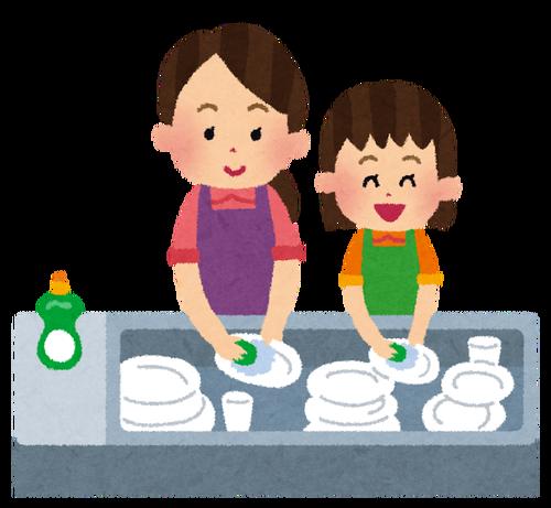 お前らは食器洗ったら水で洗い流す派?それとも拭く派?