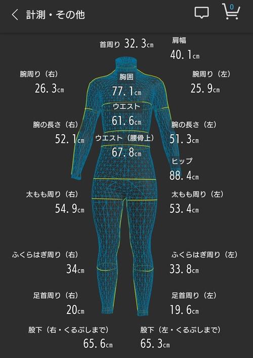 ワイのZOZOスーツの計測結果wwwwwwwwwwwwwww