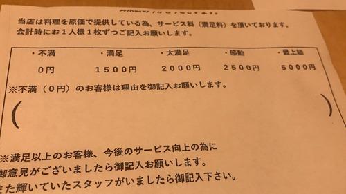 【悲報】居酒屋「当店では→0円から5000円まで任意で選べるサービス料を頂いています」