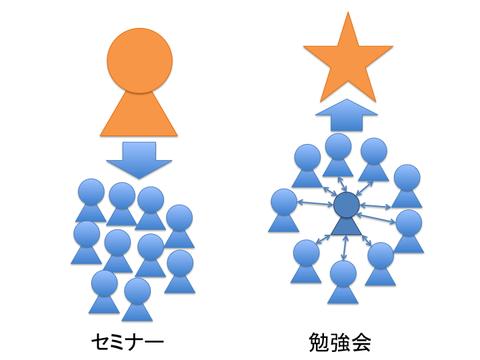 セミナー_勉強会