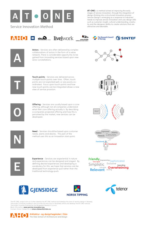 at-one-overview-illustration