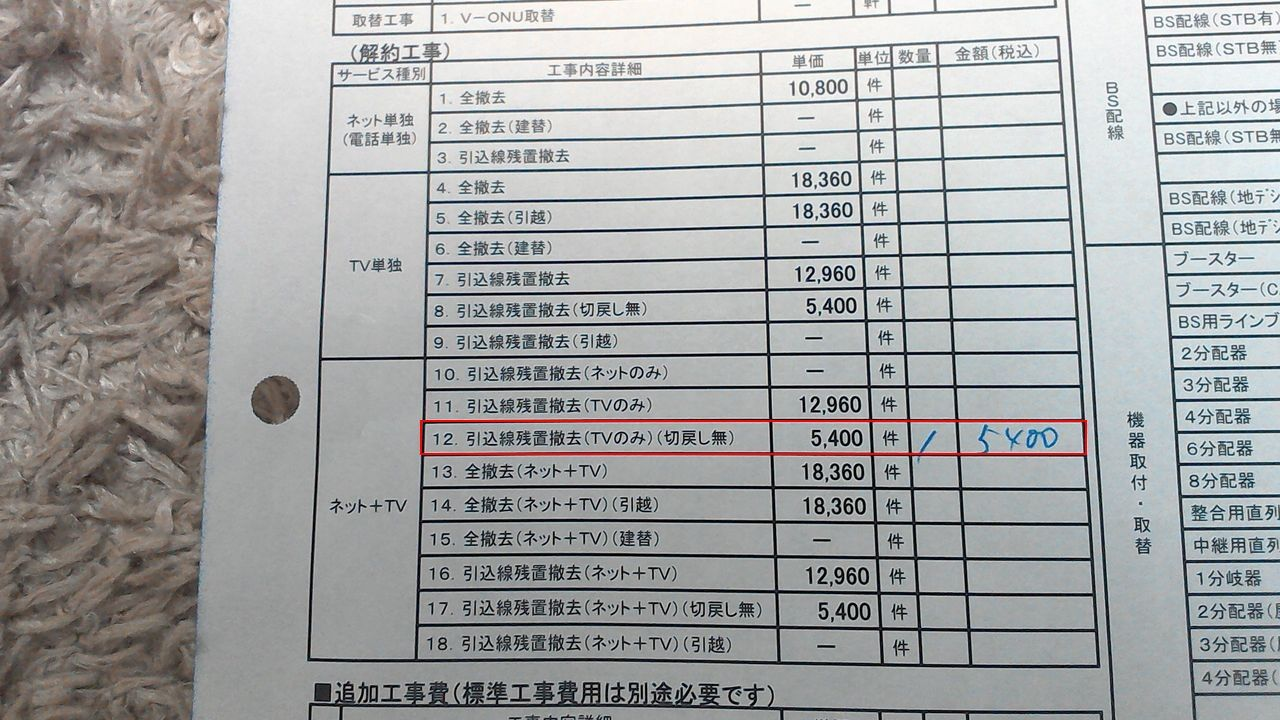 eo光テレビ解約工事