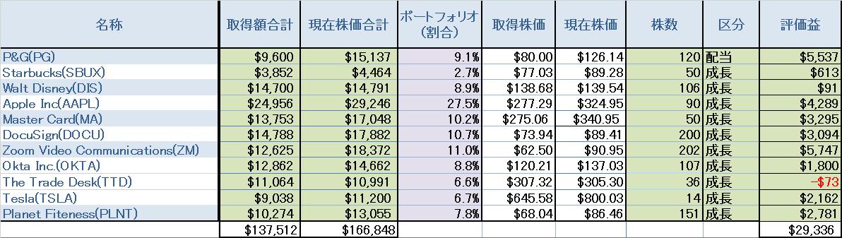 株価 オクタ