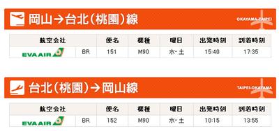 台北(桃園)岡山空港 時刻表