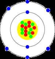 180px-Bohr-model