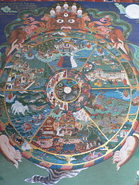 200px-The_wheel_of_life,_Trongsa_dzong