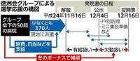 20130917-00000099-san-000-view