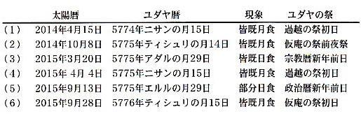 139452753404595238225_229tenno2
