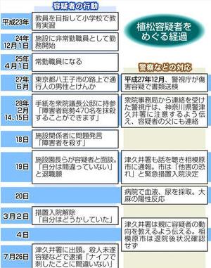 2016-08-01_053118