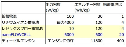 yh20140725nFC_table_540px