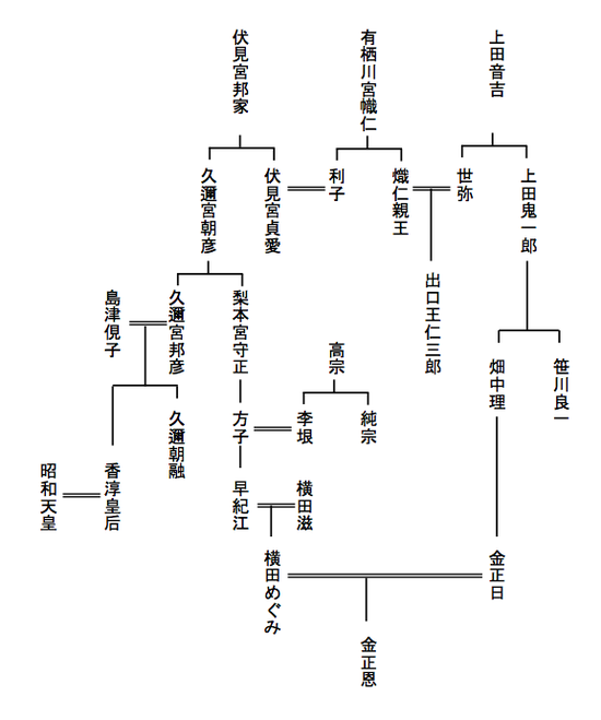 160410_kimujonun-keizu