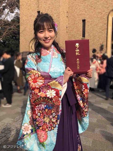 めざましテレビ お天気おねえさん 阿部華也子 画像 アイドル チェキ かやちゃん3935
