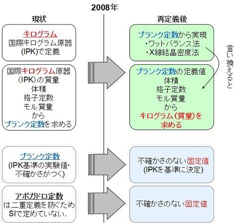 Kamitsubo61_fig2