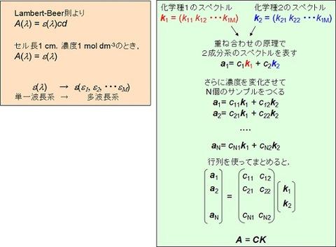 Kamitsubo50_fig2