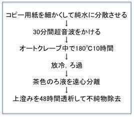 Kamitsubo30_fig2