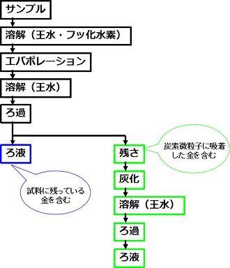 Kamitsubo44_fig2