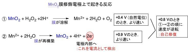 水 マンガン 酸化 酸化 過 水素