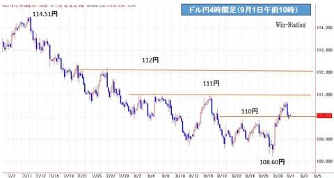 yen0901
