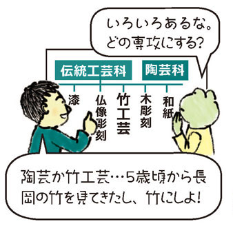 竹垣職人イラスト3_2