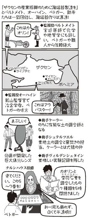 カオリンと錬金術師とシノワズリ 第5話