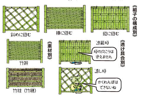 竹垣職人イラスト8