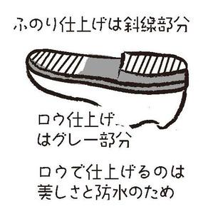 12_ロウ仕上げ