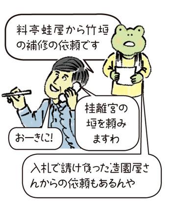 竹垣職人イラスト1
