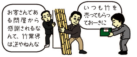 竹垣職人1_5