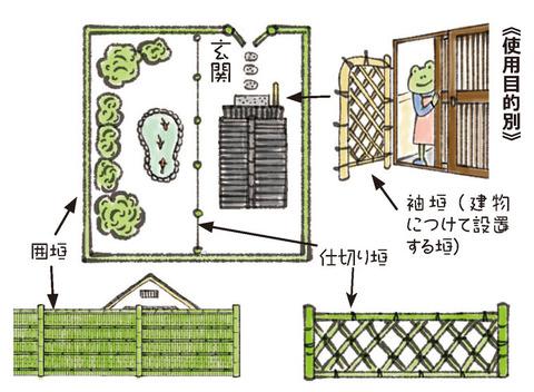 竹垣職人いrasuto-7