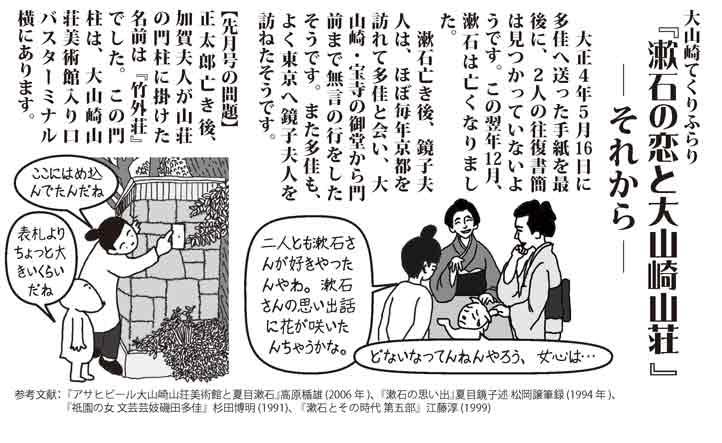 漱石の恋と大山崎山荘ーそれからー