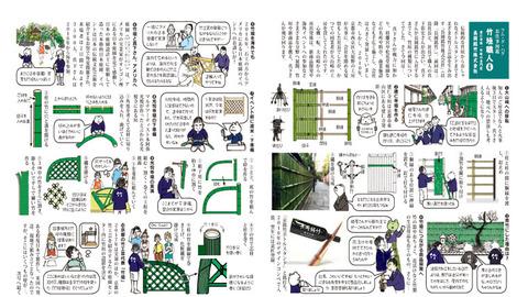 ツム・グ・ハグ  お仕事図鑑 『竹垣職人❹』
