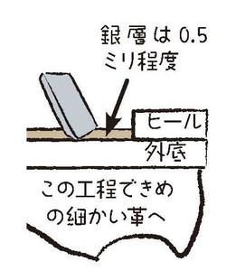12_銀層