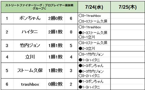 2019-07-25 (2)