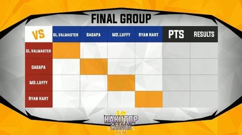 kakutop-finallist