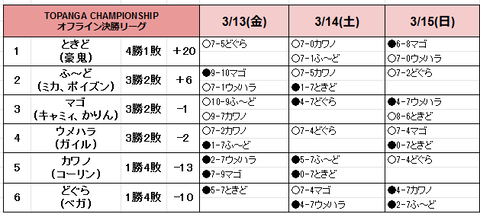 2020-03-15 (2)