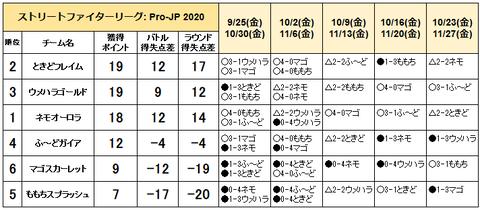 2020-11-07 (1)