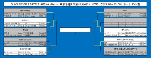 sikosurikekka001