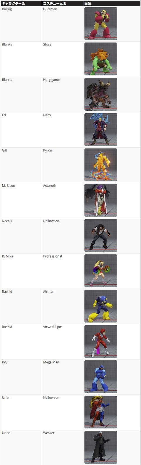 Screenshot_2020-03-08 Rules Capcom Pro Tour