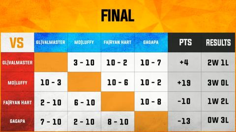 kakutop2-result